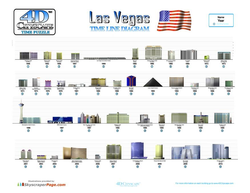 Puzzle 4D - Las Vegas